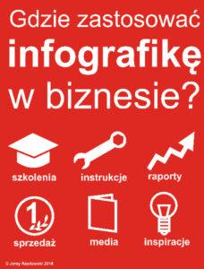 nr11_Infografika_rys3